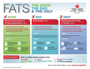 fats-infographic