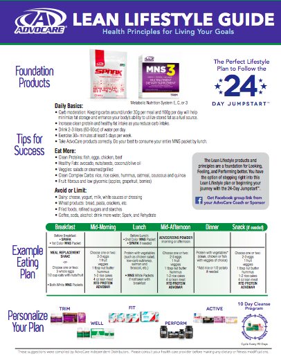 28 Day Jumpstart Pdf